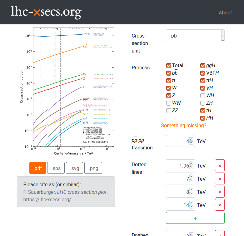 lhc-xsecs.org screenshot